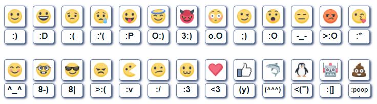 Emoji di Facebook
