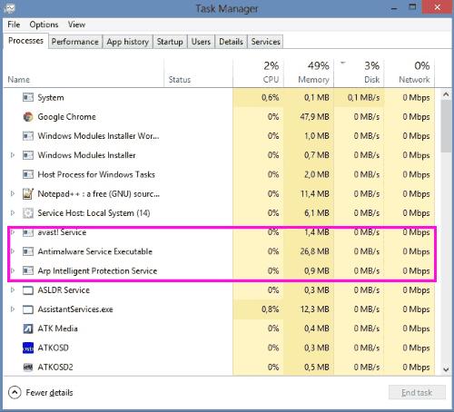 Servizi antivirus Correggere il programma di installazione di Nvidia non può continuare l'errore Windows 10