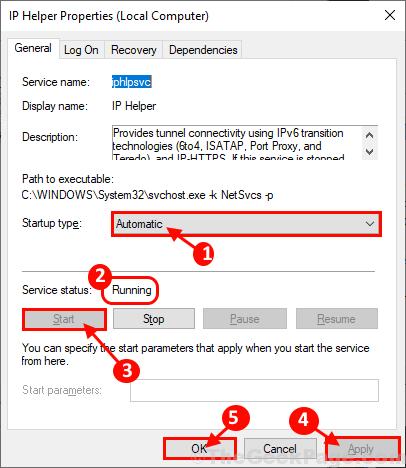 Puntelli di supporto IP
