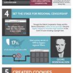 Le sette cose più odiate su Internet