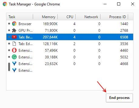 chrome-task-manager