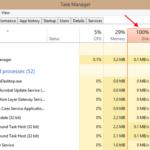 Risolve l'utilizzo del disco al 100% nel task manager di Windows 10 [Solved]