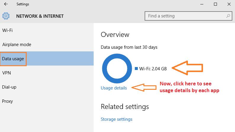 uso dei dati di Internet