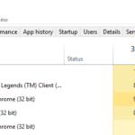 Risoluzione dei problemi di utilizzo del disco e della CPU elevata in Windows 10