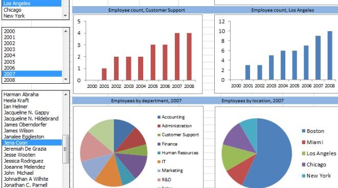 Analisi dei dati di Excel