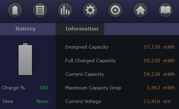 Batteria più intelligente