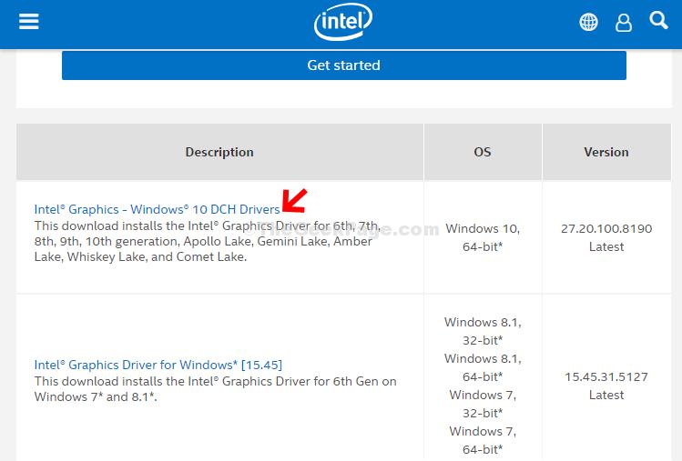 Pagina di download Descrizione Driver Grafica Intel Windows 10 Dch