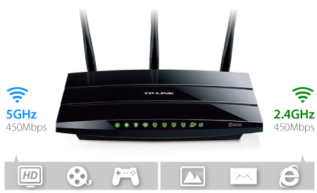 router dual band
