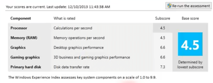 chris-pc-win-experience-index